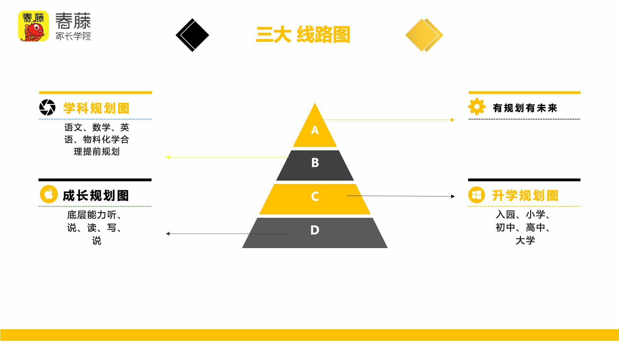 【数据拆解】未来春藤合作伙伴的经济权益
